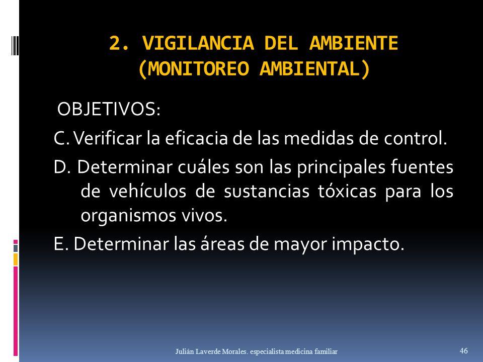 2. VIGILANCIA DEL AMBIENTE (MONITOREO AMBIENTAL) OBJETIVOS: C. Verificar la eficacia de las medidas de control. D. Determinar cuáles son las principal