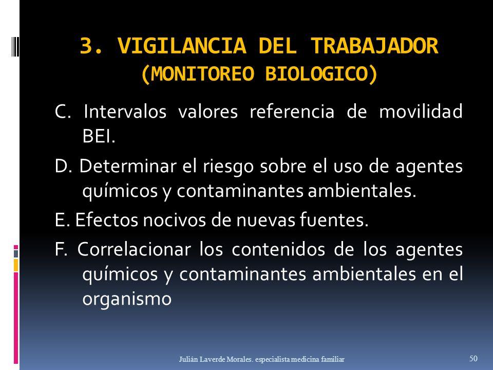 3. VIGILANCIA DEL TRABAJADOR (MONITOREO BIOLOGICO) C. Intervalos valores referencia de movilidad BEI. D. Determinar el riesgo sobre el uso de agentes