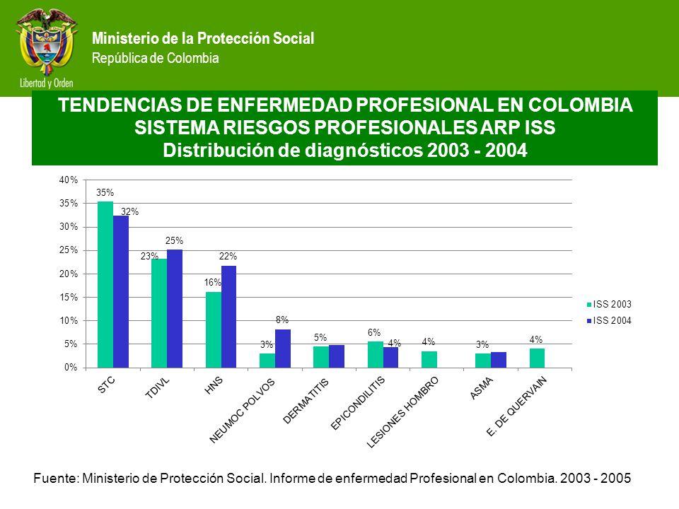 Ministerio de la Protección Social República de Colombia TENDENCIAS DE ENFERMEDAD PROFESIONAL EN COLOMBIA SISTEMA RIESGOS PROFESIONALES ARP ISS Distri