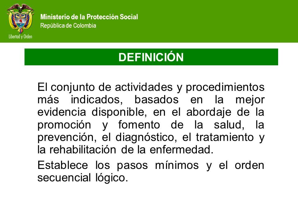 Ministerio de la Protección Social República de Colombia DEFINICIÓN El conjunto de actividades y procedimientos más indicados, basados en la mejor evi