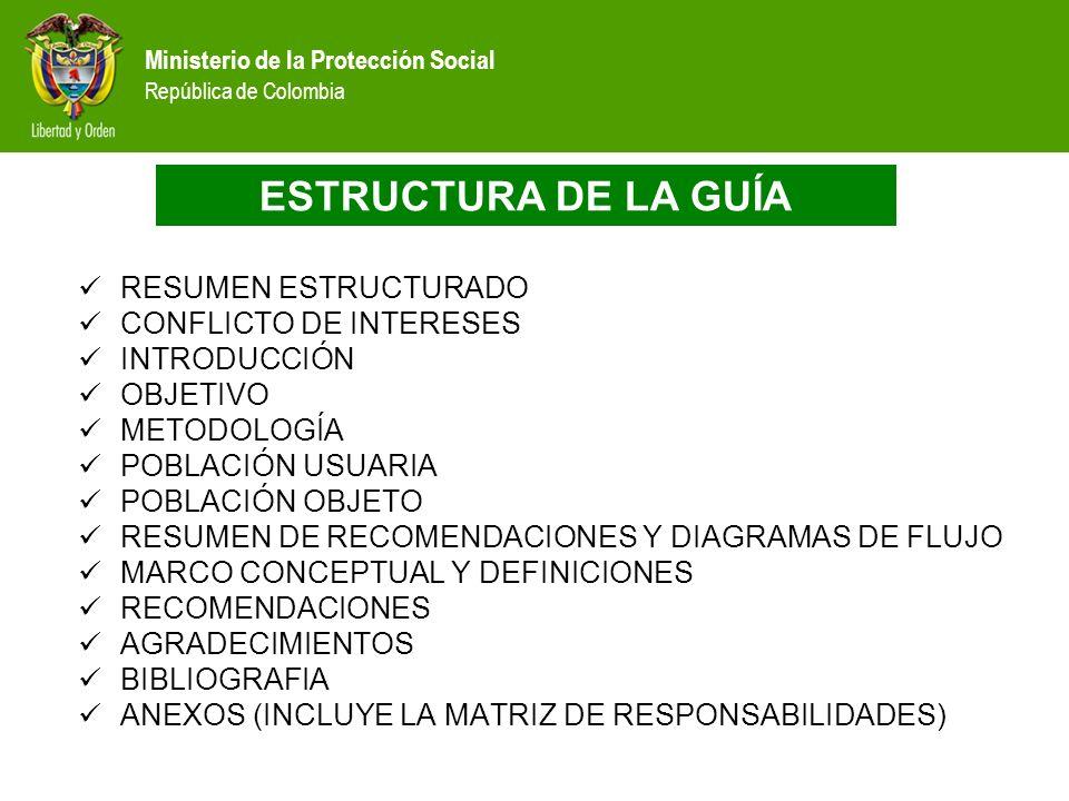 Ministerio de la Protección Social República de Colombia RESUMEN ESTRUCTURADO CONFLICTO DE INTERESES INTRODUCCIÓN OBJETIVO METODOLOGÍA POBLACIÓN USUAR