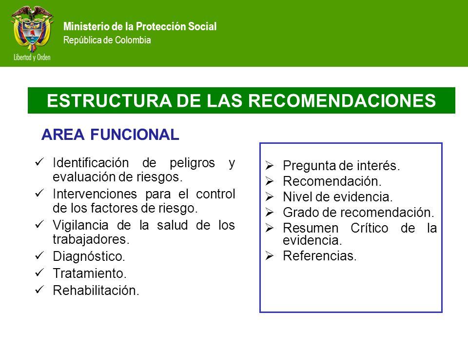 Ministerio de la Protección Social República de Colombia Identificación de peligros y evaluación de riesgos. Intervenciones para el control de los fac