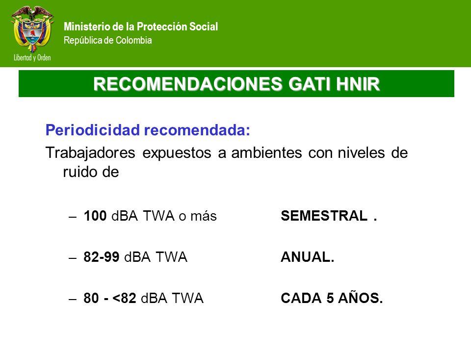 Ministerio de la Protección Social República de Colombia RECOMENDACIONES GATI HNIR Periodicidad recomendada: Trabajadores expuestos a ambientes con ni
