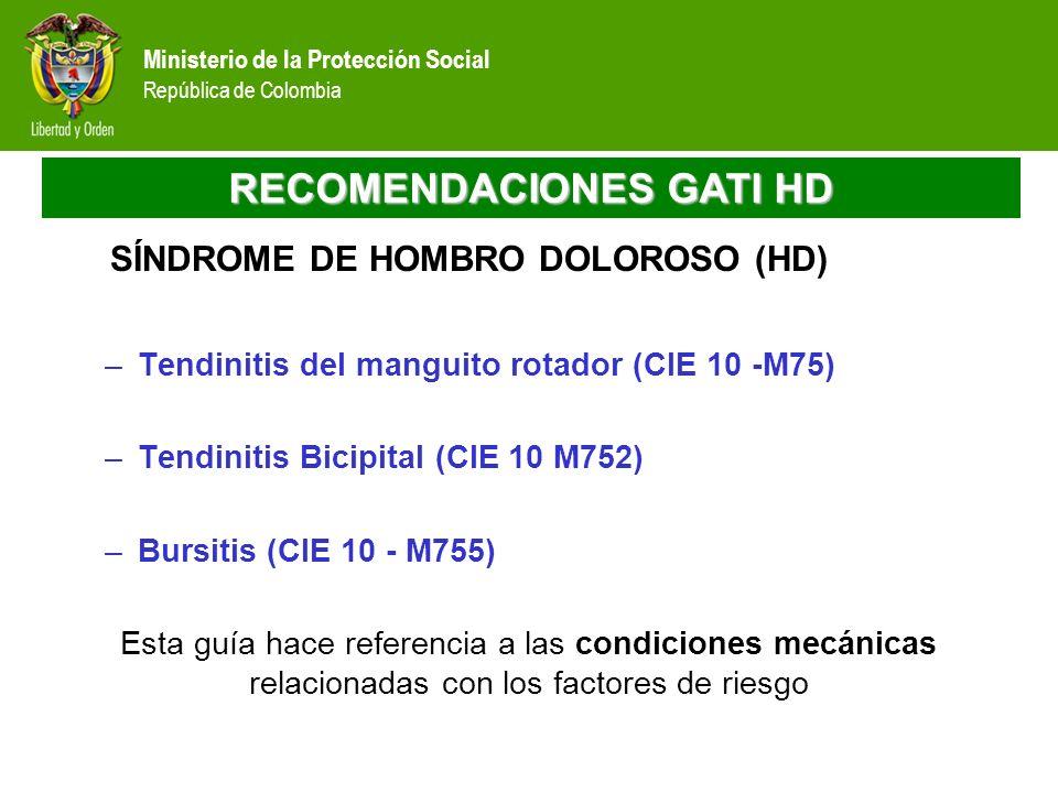 Ministerio de la Protección Social República de Colombia RECOMENDACIONES GATI HD –Tendinitis del manguito rotador (CIE 10 -M75) –Tendinitis Bicipital