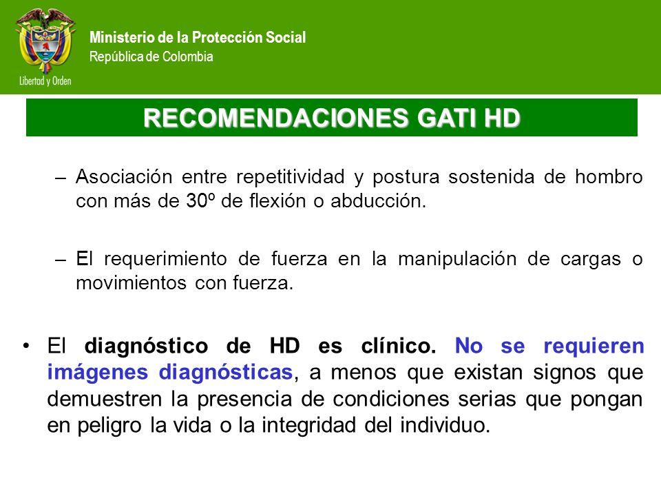 Ministerio de la Protección Social República de Colombia RECOMENDACIONES GATI HD –Asociación entre repetitividad y postura sostenida de hombro con más