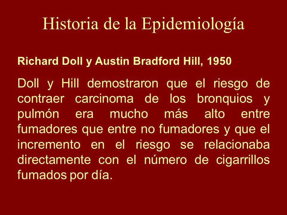 Historia de la Epidemiología Richard Doll y Austin Bradford Hill, 1950 Doll y Hill demostraron que el riesgo de contraer carcinoma de los bronquios y