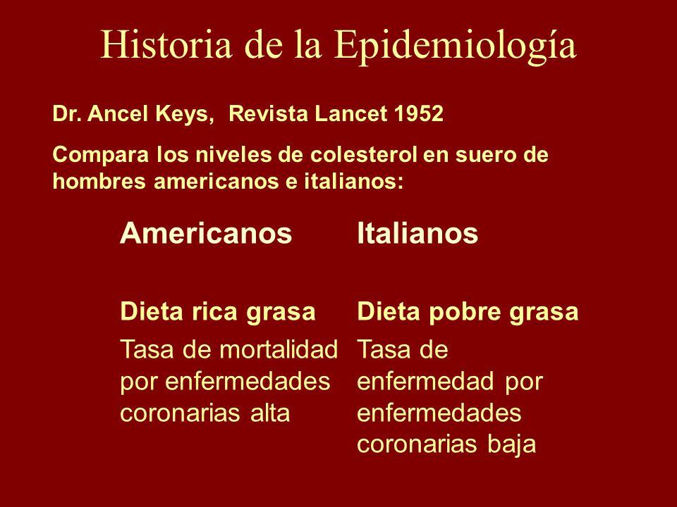 Historia de la Epidemiología Dr. Ancel Keys, Revista Lancet 1952 Compara los niveles de colesterol en suero de hombres americanos e italianos: America