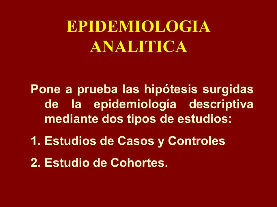 EPIDEMIOLOGIA ANALITICA Pone a prueba las hipótesis surgidas de la epidemiología descriptiva mediante dos tipos de estudios: 1.Estudios de Casos y Con