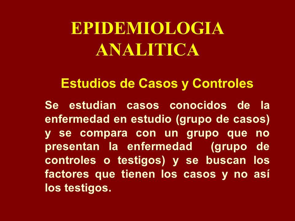 EPIDEMIOLOGIA ANALITICA Estudios de Casos y Controles Se estudian casos conocidos de la enfermedad en estudio (grupo de casos) y se compara con un gru