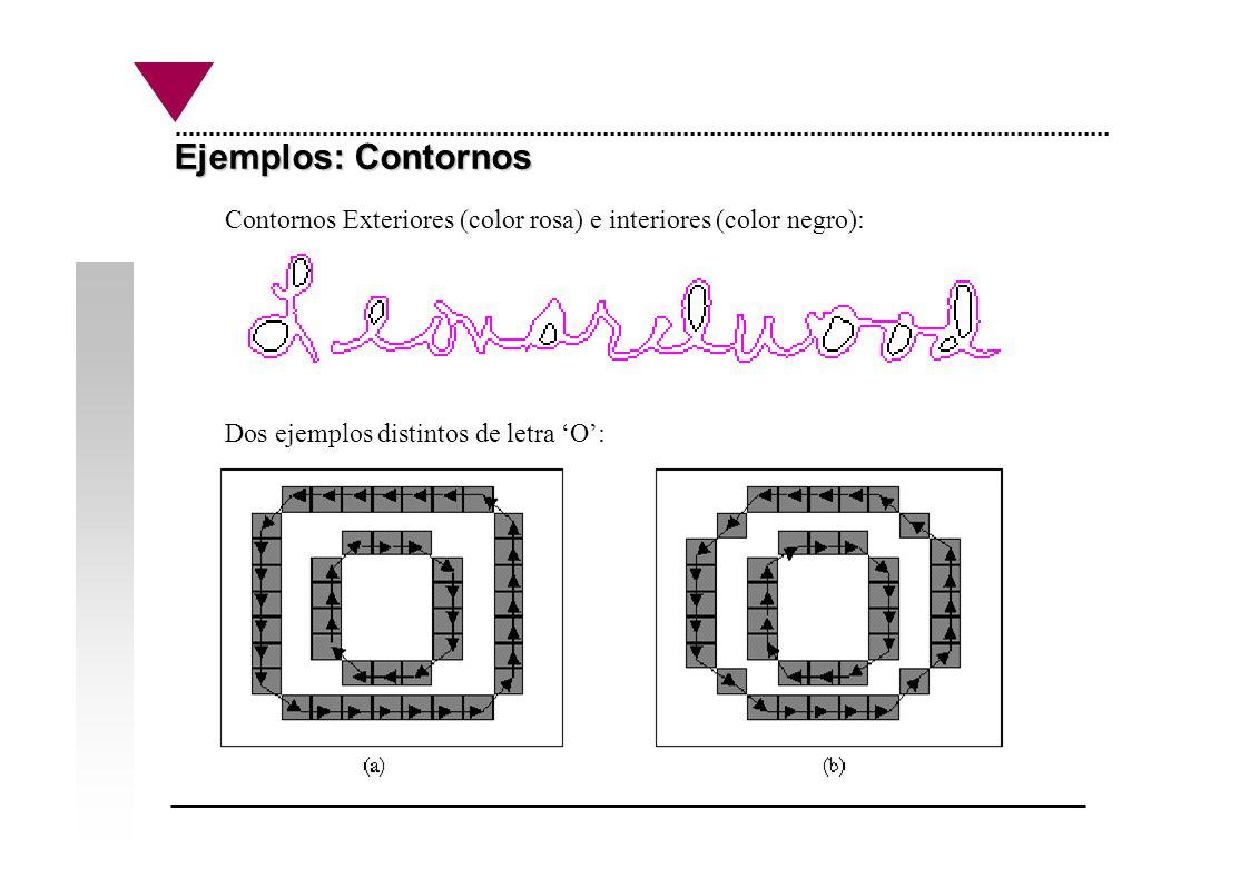 Ejemplos: Contornos Dos ejemplos distintos de letra O: Contornos Exteriores (color rosa) e interiores (color negro):
