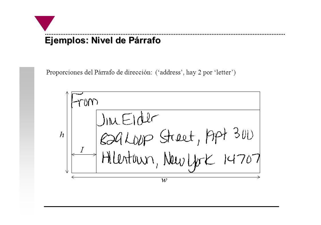 Ejemplos: Nivel de Párrafo Proporciones del Párrafo de dirección: (address, hay 2 por letter)