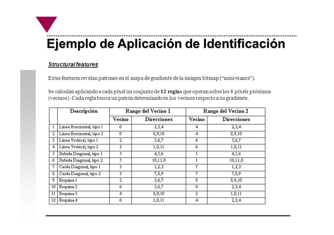 Ejemplo de Aplicación de Identificación Structural features Estas features revelan patrones en el mapa de gradiente de la imágen bitmap (mini-trazos).