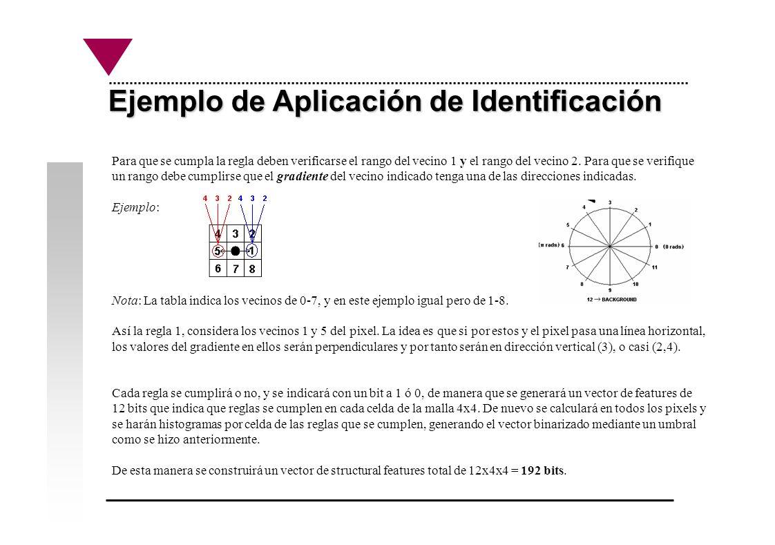 Ejemplo de Aplicación de Identificación Para que se cumpla la regla deben verificarse el rango del vecino 1 y el rango del vecino 2. Para que se verif