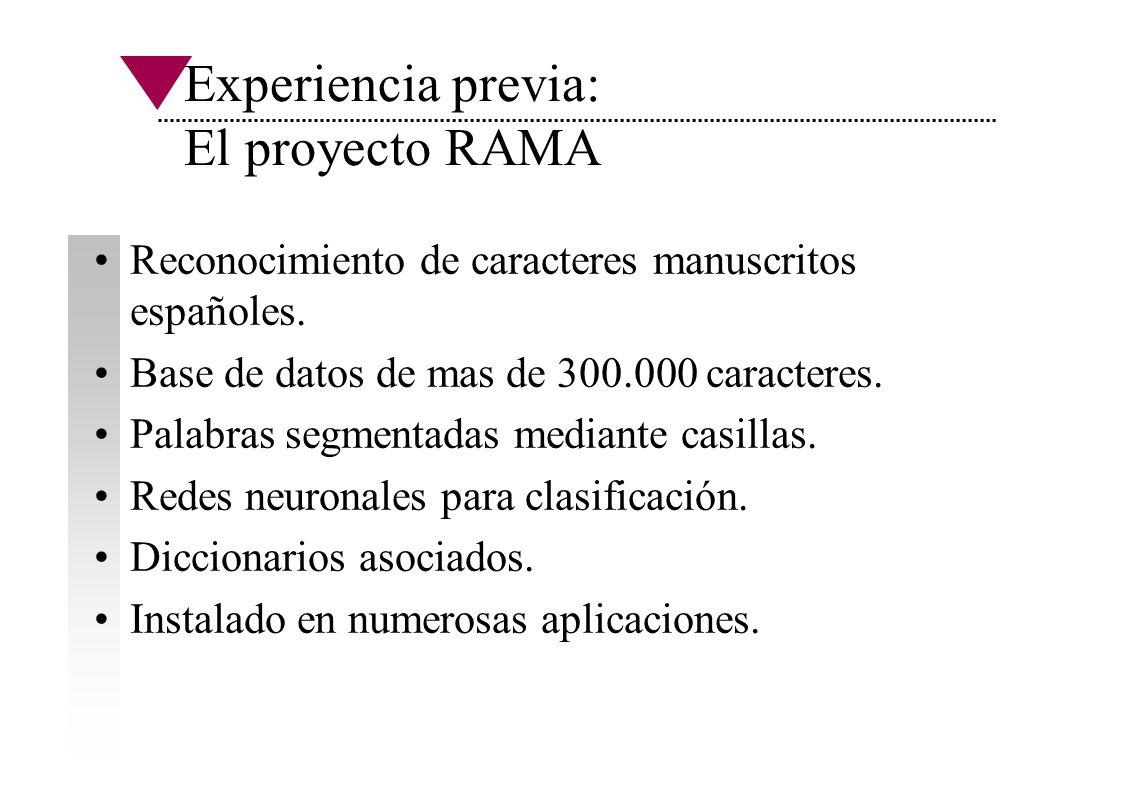 Experiencia previa: El proyecto RAMA Reconocimiento de caracteres manuscritos españoles. Base de datos de mas de 300.000 caracteres. Palabras segmenta
