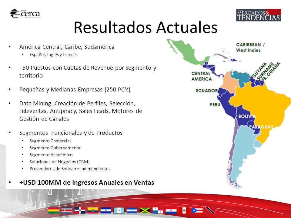 Resultados Actuales América Central, Caribe, Sudamérica Español, inglés y francés +50 Puestos con Cuotas de Revenue por segmento y territorio Pequeñas