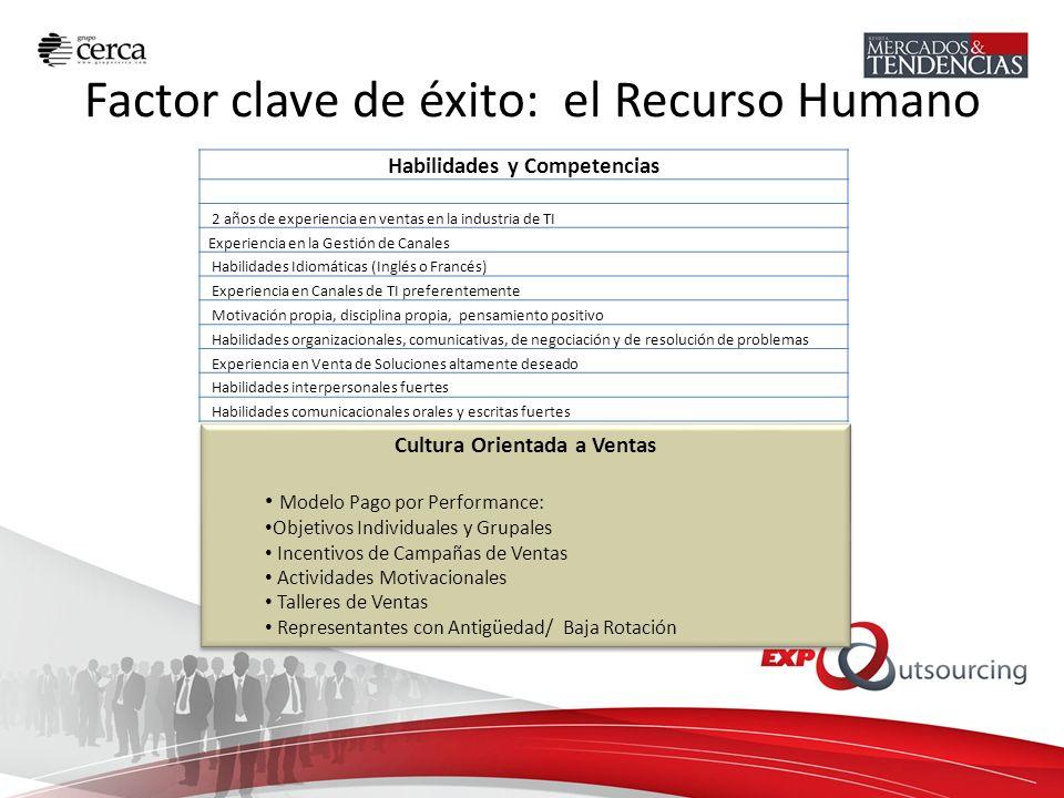 Factor clave de éxito: el Recurso Humano Habilidades y Competencias 2 años de experiencia en ventas en la industria de TI Experiencia en la Gestión de