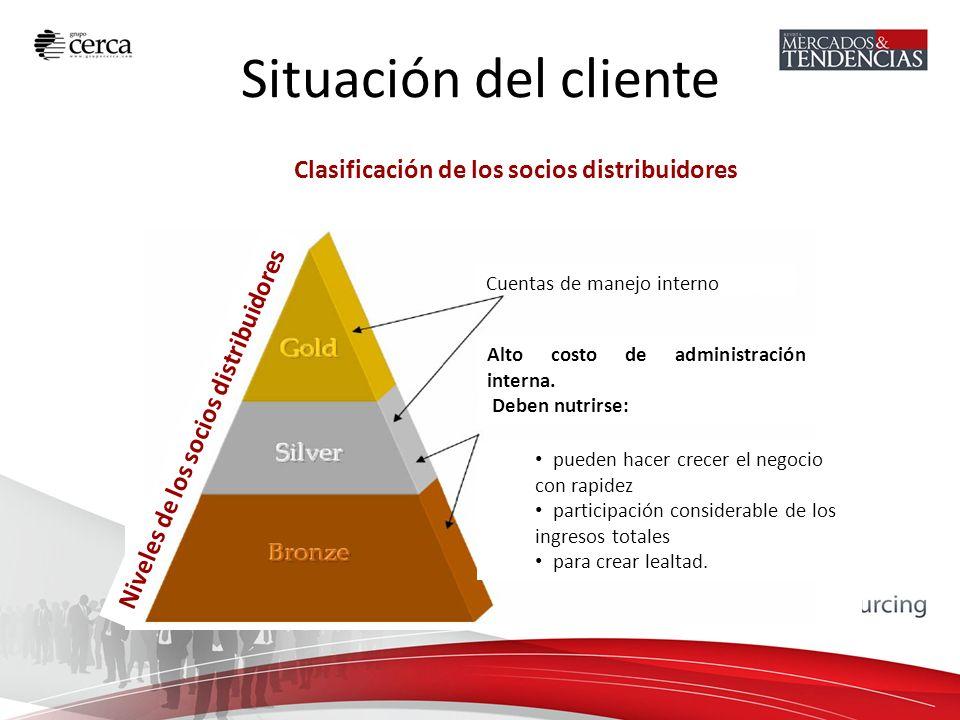 Situación del cliente Clasificación de los socios distribuidores Niveles de los socios distribuidores Cuentas de manejo interno Alto costo de administ