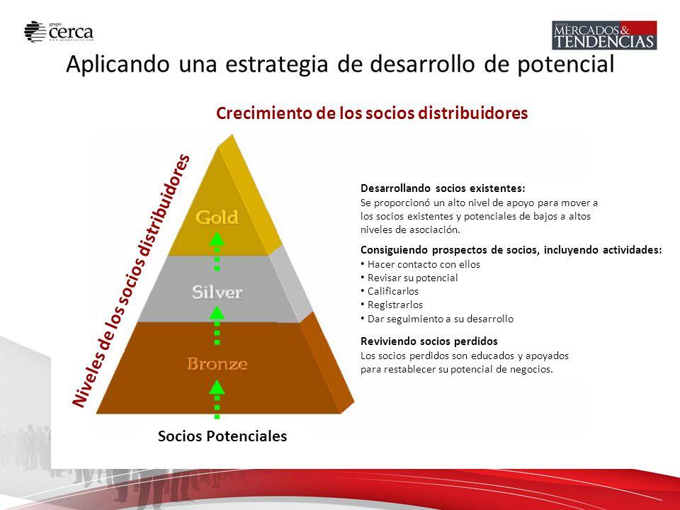 Aplicando una estrategia de desarrollo de potencial Niveles de los socios distribuidores Crecimiento de los socios distribuidores Socios Potenciales D