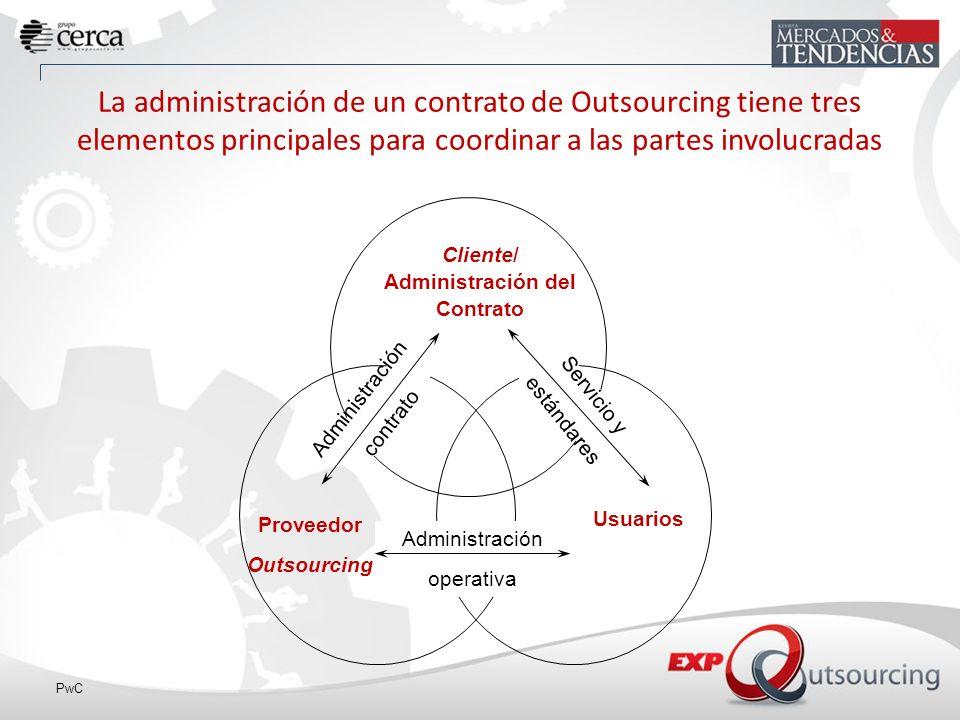 PwC La administración de un contrato de Outsourcing tiene tres elementos principales para coordinar a las partes involucradas Cliente/ Administración del Contrato Usuarios Proveedor Outsourcing Administración operativa Administración contrato Servicio y estándares