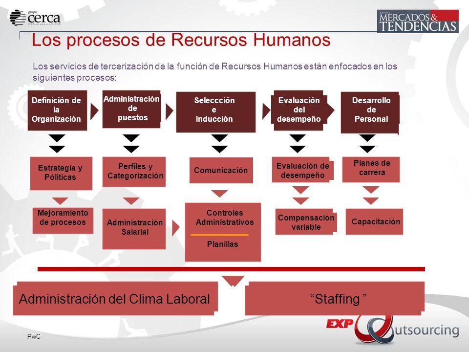 PwC ESTRUCTURA ORGANIZACIONAL Actividades tercerizadas Estructura organizacional Alineamiento de una estructura orga- nizacional orientada al mercado Análisis puestos, nomenclatura y levantamiento de descripciones de puestos Manuales de procedimientos de Recursos Humanos