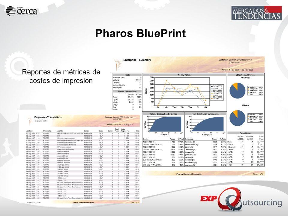 Pharos BluePrint Reportes de métricas de costos de impresión