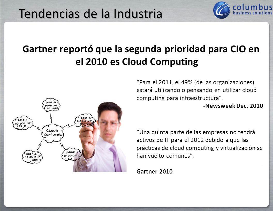 Columbus Business Solutions ¿Por qué Outsourcing en El Cloud tiene sentido? Javier Pereira Director de Desarrollo de Productos Septiembre 2011