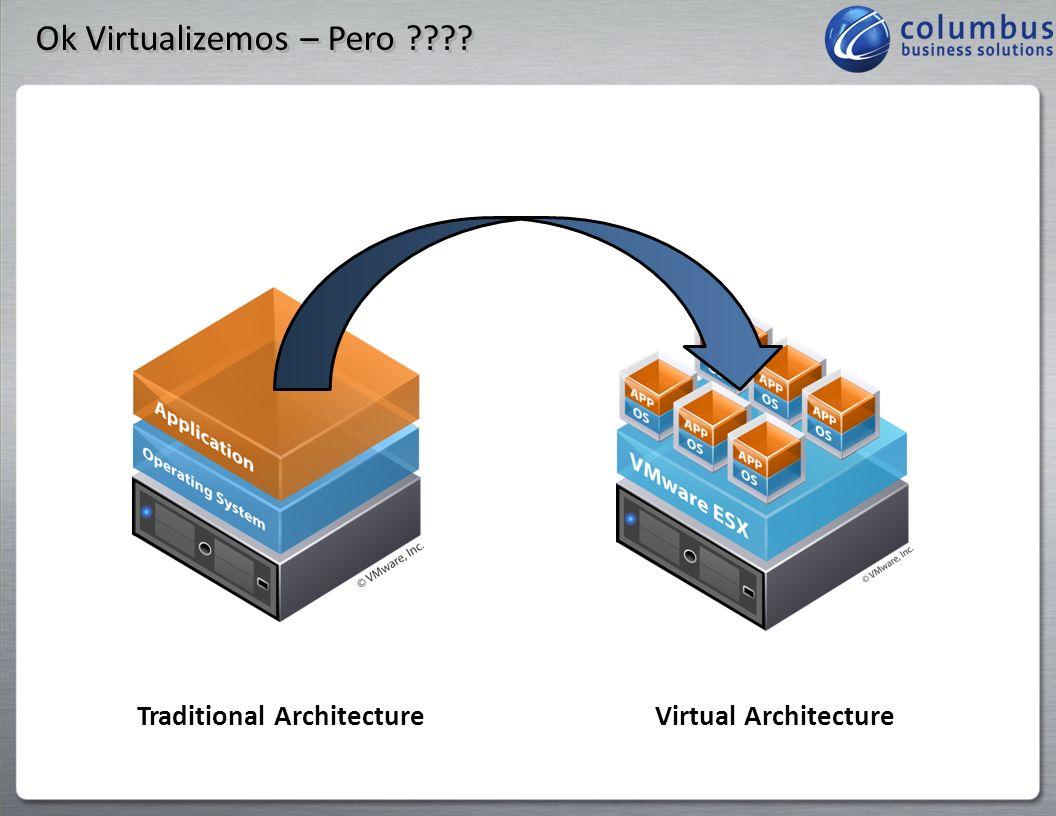 Porque Virtualizar? Problemas comunes que enfrentan los departamentos de IT El departamento de IT se encuentra demasiado ocupado con tareas rutinarias