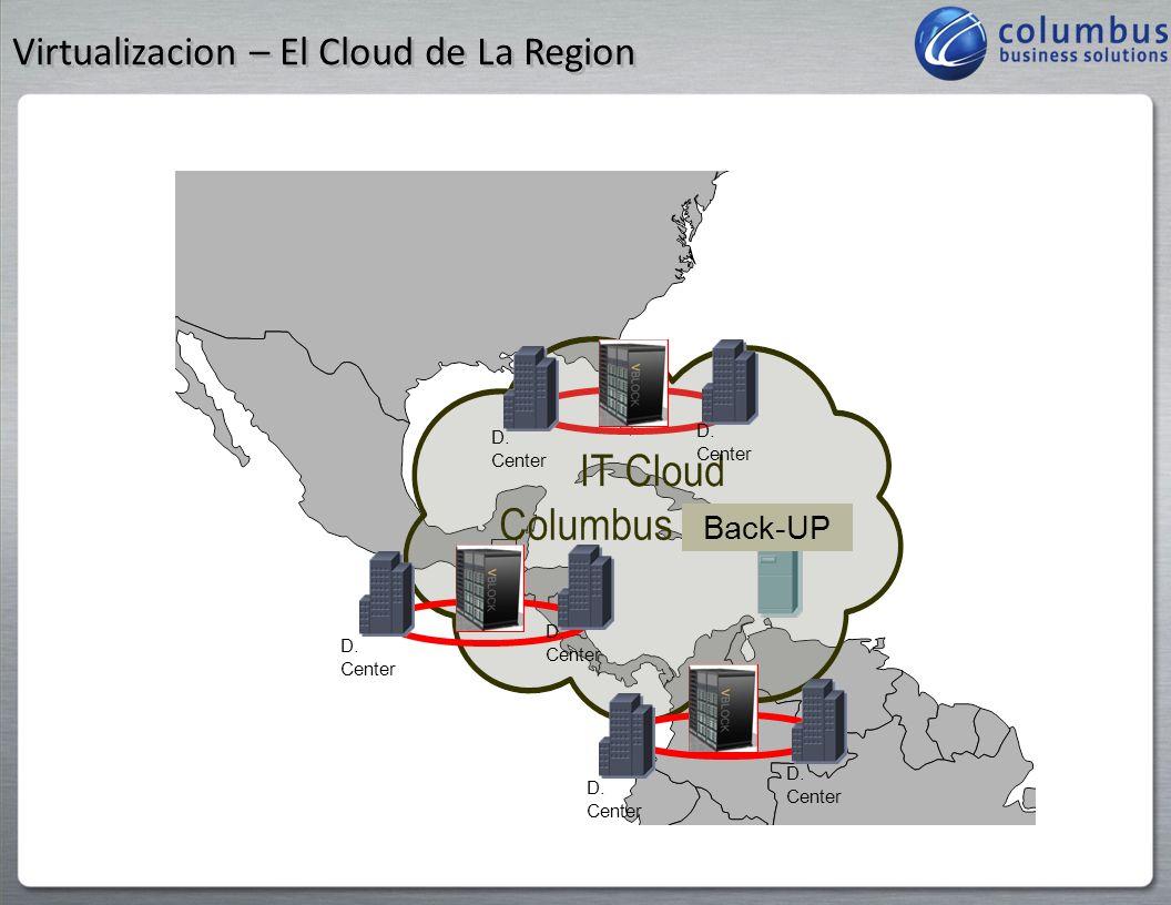 Una Nube bien Construida, bien Desarrollada Cloud Computing + Infraestructura = Virtualizacion que realmente funciona.