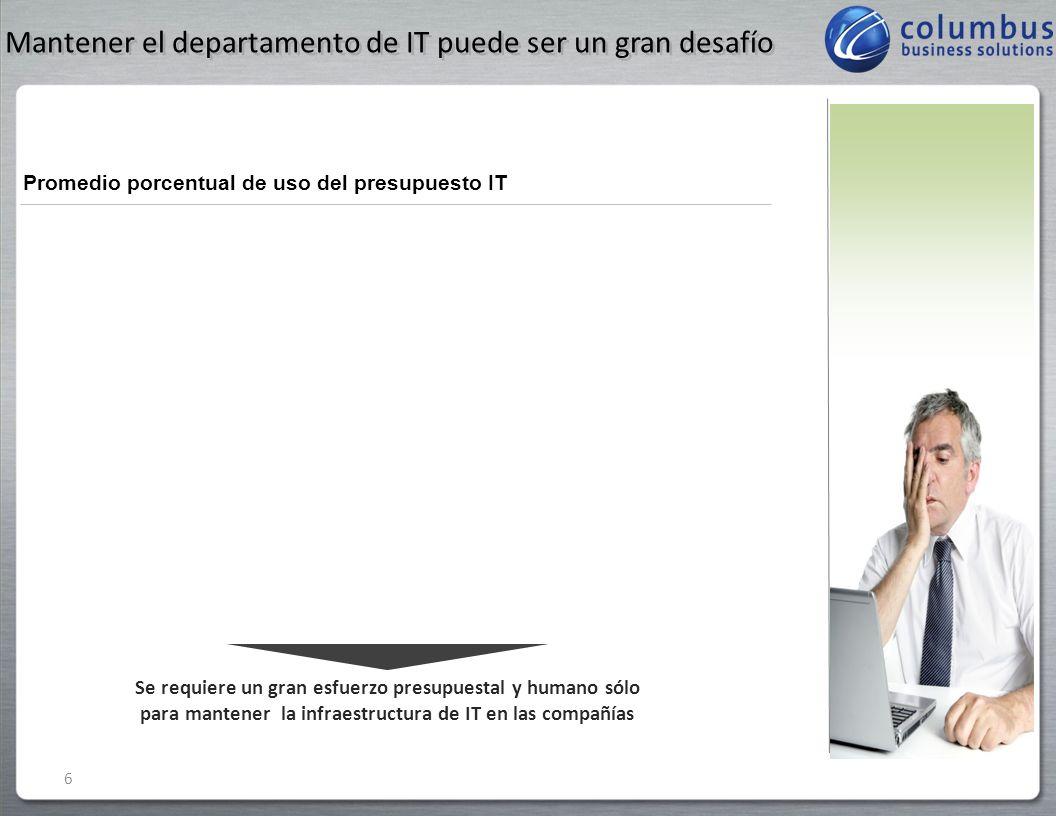 ¿Cuánto depende su empresa de la tecnología? % promedio de inversión en IT vs. Ingresos: 6-18% Las Tecnologías de Información (IT) son un elemento vit