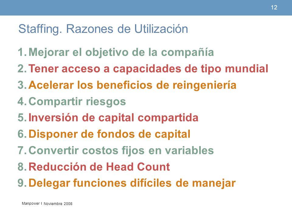 Manpower 12 Staffing. Razones de Utilización Noviembre 2008 1.Mejorar el objetivo de la compañía 2.Tener acceso a capacidades de tipo mundial 3.Aceler