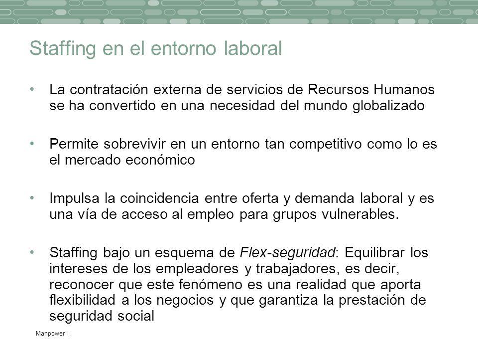 Manpower Staffing en el entorno laboral La contratación externa de servicios de Recursos Humanos se ha convertido en una necesidad del mundo globaliza