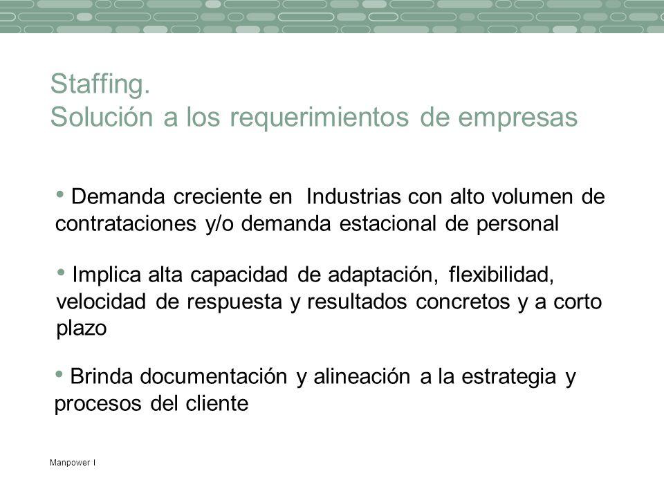 Manpower Staffing. Solución a los requerimientos de empresas Demanda creciente en Industrias con alto volumen de contrataciones y/o demanda estacional