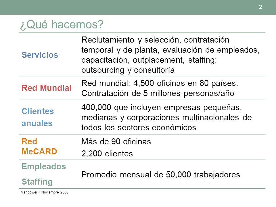 Manpower ¿Qué hacemos? 2 Noviembre 2008 Servicios Reclutamiento y selección, contratación temporal y de planta, evaluación de empleados, capacitación,