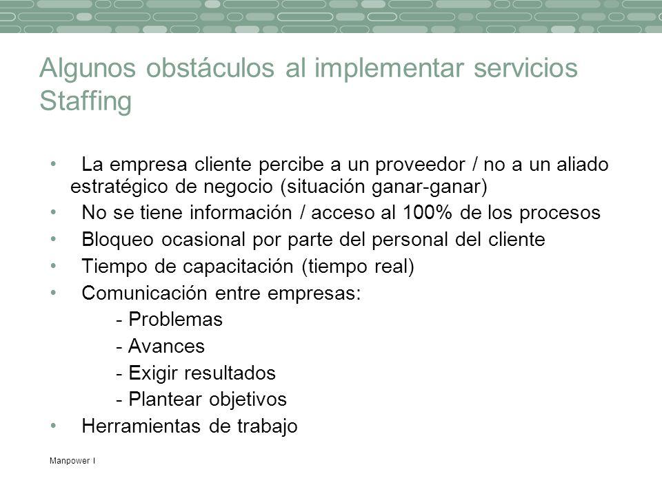 Manpower Algunos obstáculos al implementar servicios Staffing La empresa cliente percibe a un proveedor / no a un aliado estratégico de negocio (situa