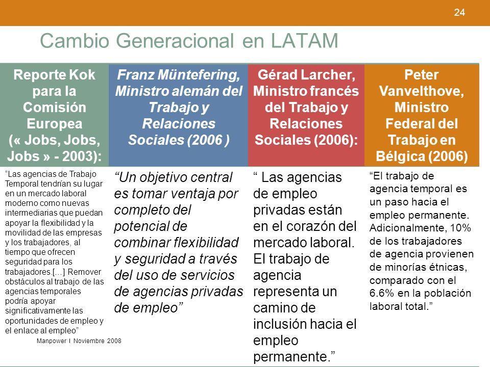 Manpower 24 Noviembre 2008 Cambio Generacional en LATAM Reporte Kok para la Comisión Europea (« Jobs, Jobs, Jobs » - 2003): Franz Müntefering, Ministr