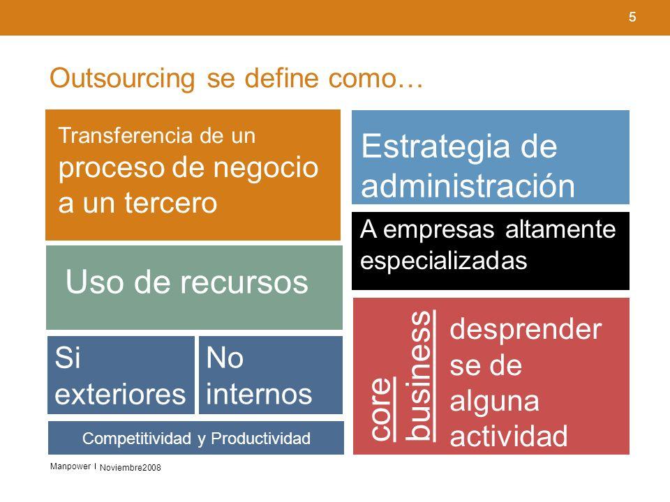 Manpower 5 Noviembre2008 Si exteriores A empresas altamente especializadas Uso de recursos desprender se de alguna actividad core business Estrategia