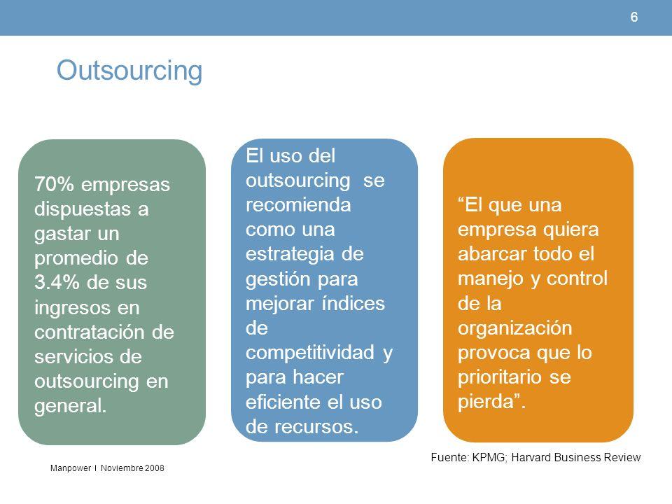 Manpower Outsourcing 6 Noviembre 2008 Falta de formación carencia de habilidades (26%) carencia de competencias (16%) educación deficiente (9%) El uso