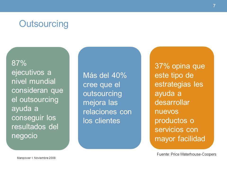 Manpower Outsourcing 7 Noviembre 2008 Falta de formación carencia de habilidades (26%) carencia de competencias (16%) educación deficiente (9%) Más de