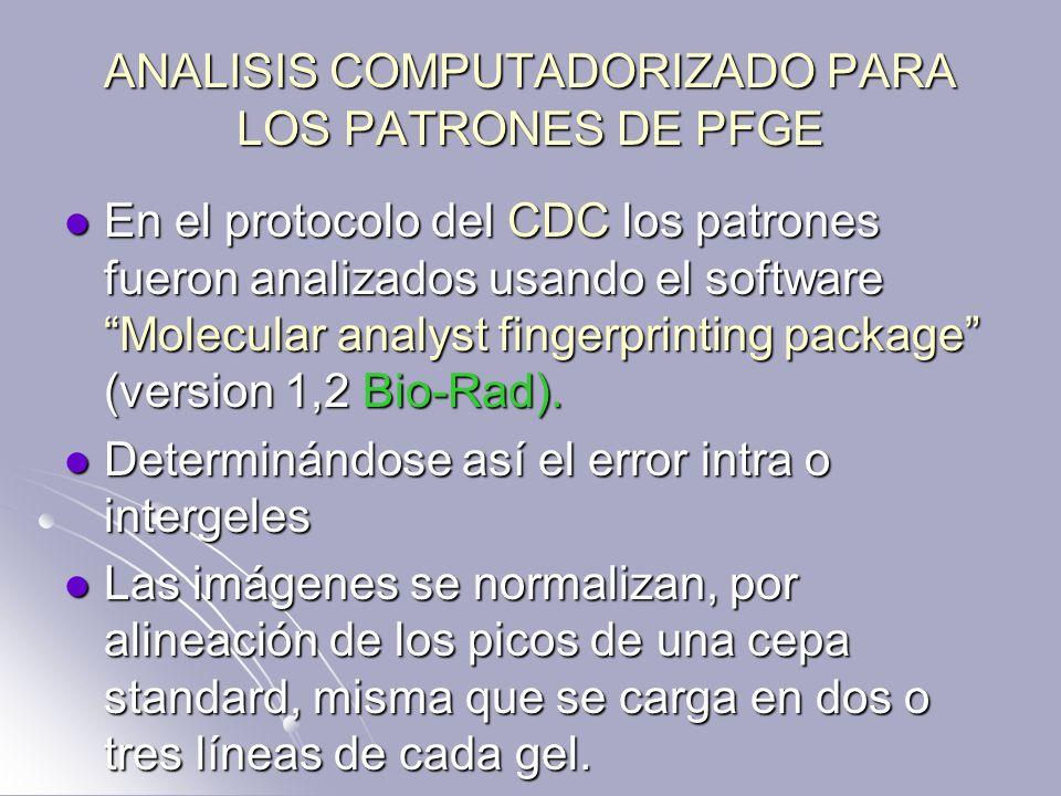 ANALISIS COMPUTADORIZADO PARA LOS PATRONES DE PFGE En el protocolo del CDC los patrones fueron analizados usando el software Molecular analyst fingerp