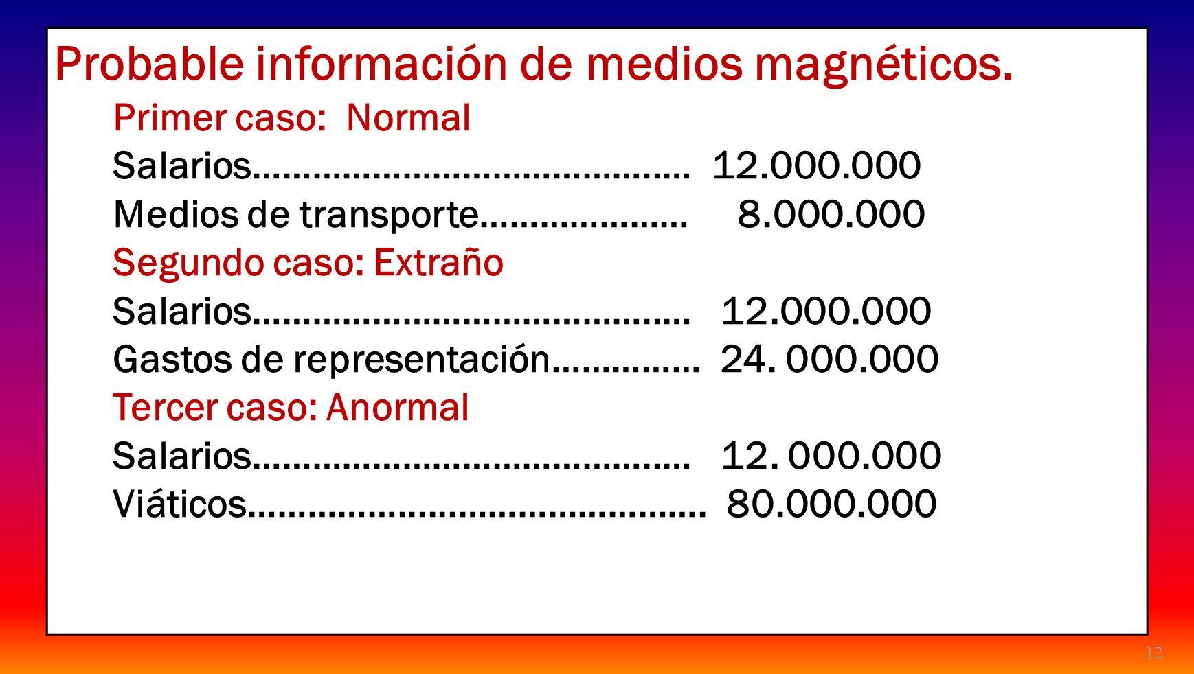 12 Probable información de medios magnéticos. Primer caso: Normal Salarios…………………………………..… 12.000.000 Medios de transporte………………… 8.000.000 Segundo ca