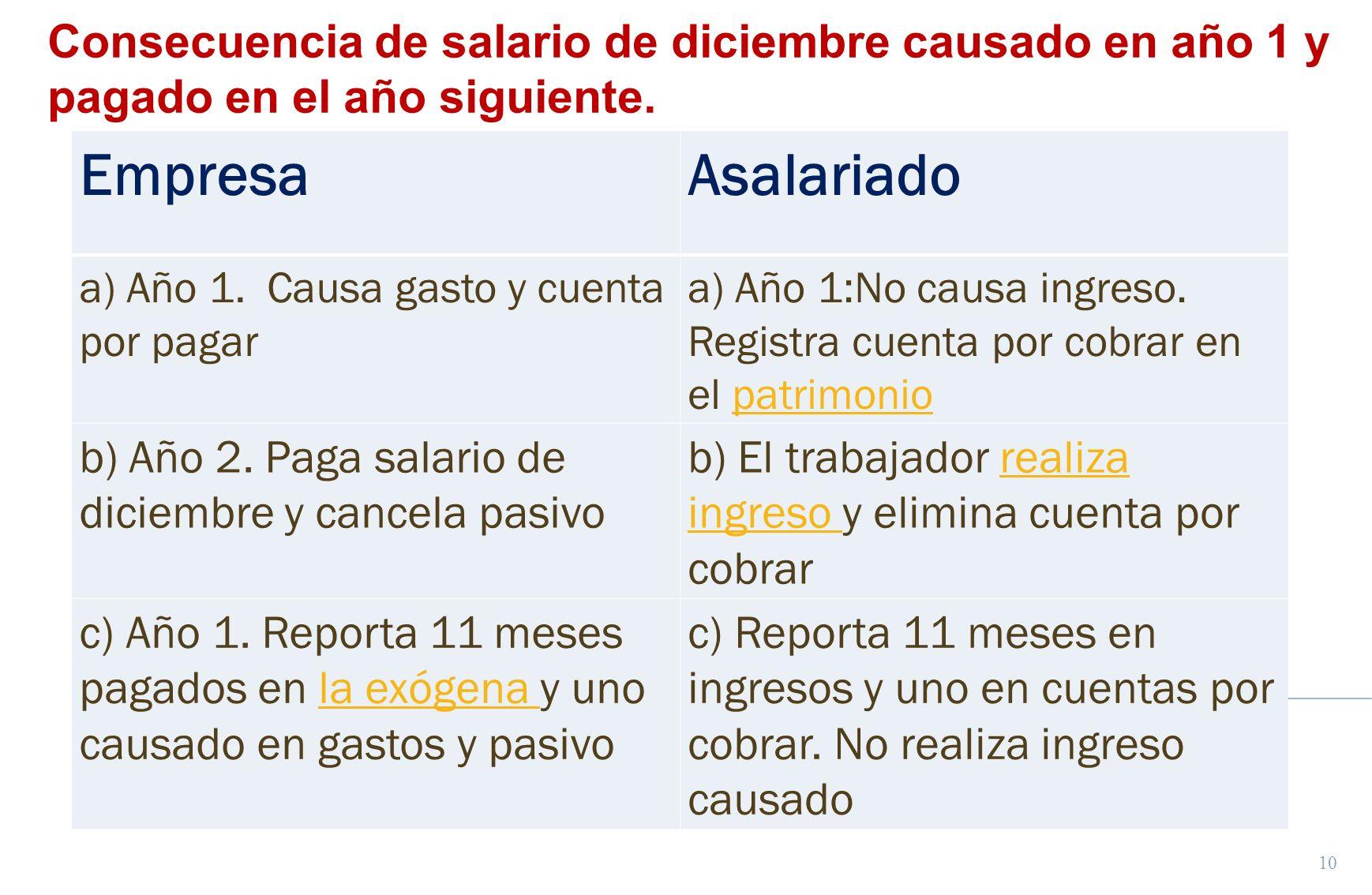 10 Consecuencia de salario de diciembre causado en año 1 y pagado en el año siguiente. EmpresaAsalariado a) Año 1. Causa gasto y cuenta por pagar a) A