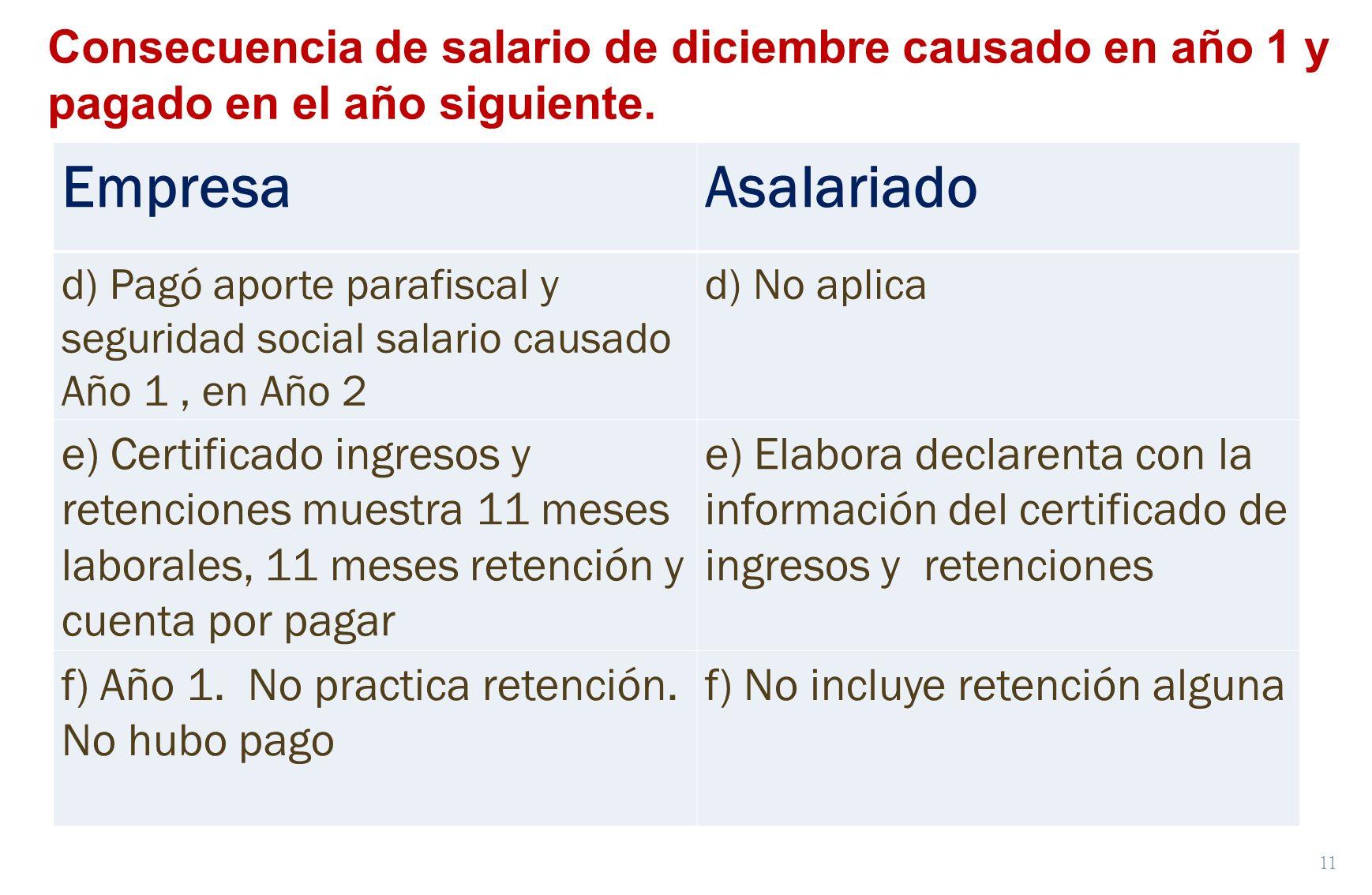11 Consecuencia de salario de diciembre causado en año 1 y pagado en el año siguiente. EmpresaAsalariado d) Pagó aporte parafiscal y seguridad social
