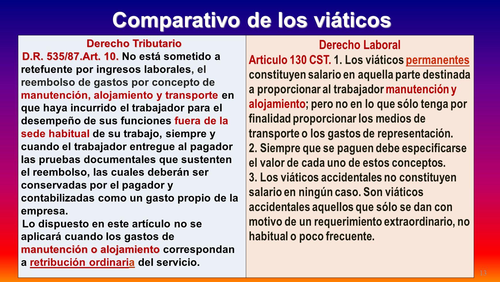 13 Comparativo de los viáticos Derecho Tributario Derecho Tributario D.R. 535/87.Art. 10. D.R. 535/87.Art. 10. No está sometido a retefuente por ingre