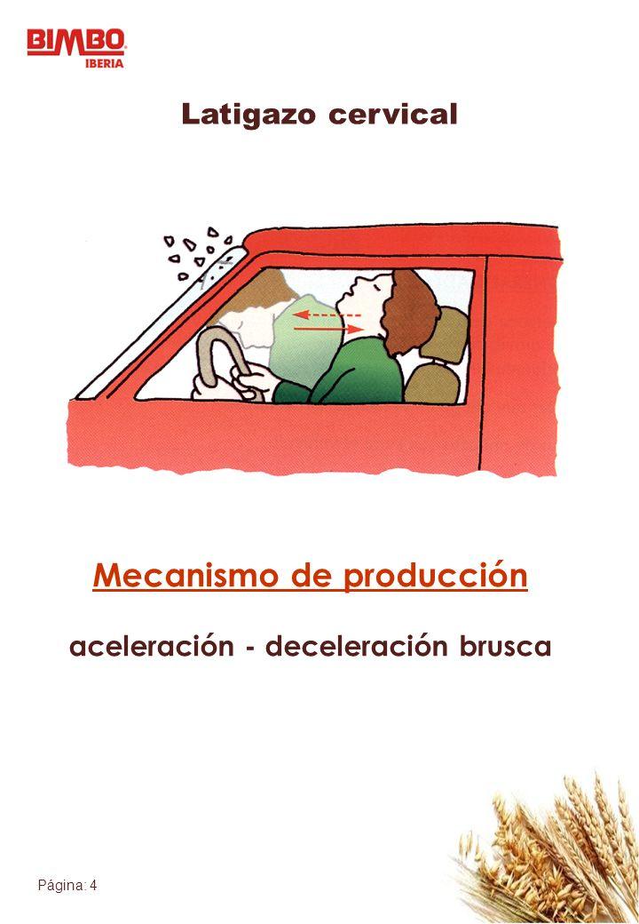 Página: 4 Latigazo cervical Mecanismo de producción aceleración - deceleración brusca