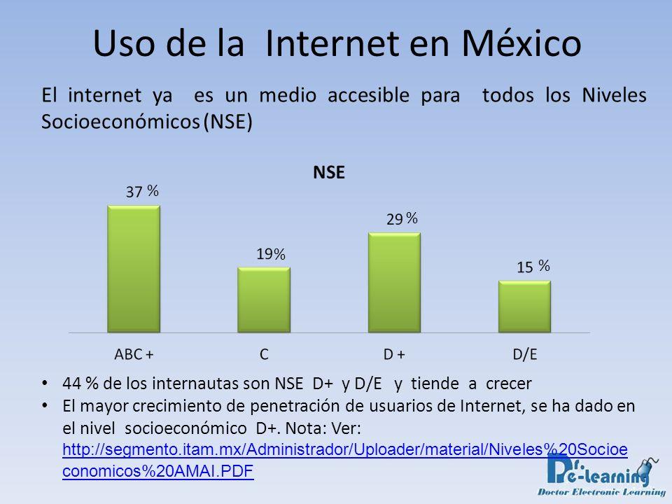 Uso de la Internet en México % % % % El internet ya es un medio accesible para todos los Niveles Socioeconómicos (NSE) 44 % de los internautas son NSE