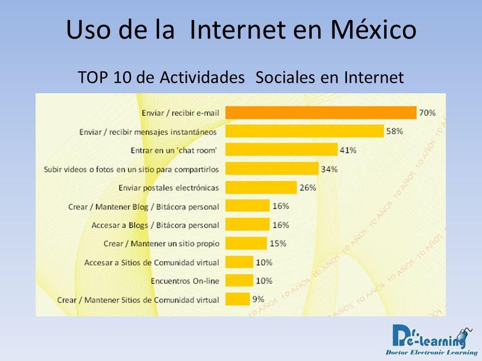 Uso de la Internet en México TOP 10 de Actividades Sociales en Internet