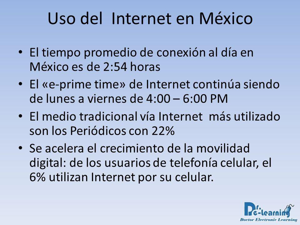 El tiempo promedio de conexión al día en México es de 2:54 horas El «e-prime time» de Internet continúa siendo de lunes a viernes de 4:00 – 6:00 PM El