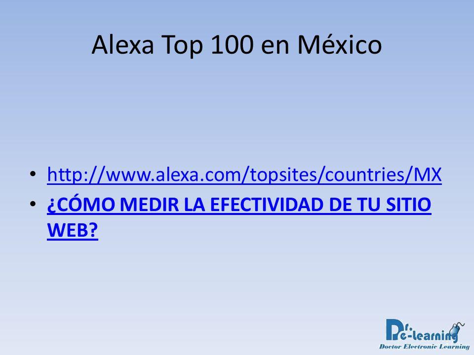 Alexa Top 100 en México http://www.alexa.com/topsites/countries/MX ¿CÓMO MEDIR LA EFECTIVIDAD DE TU SITIO WEB? ¿CÓMO MEDIR LA EFECTIVIDAD DE TU SITIO