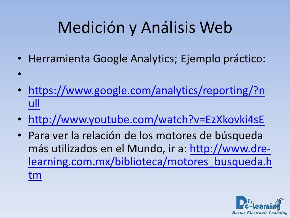 Medición y Análisis Web Herramienta Google Analytics; Ejemplo práctico: https://www.google.com/analytics/reporting/?n ull https://www.google.com/analy