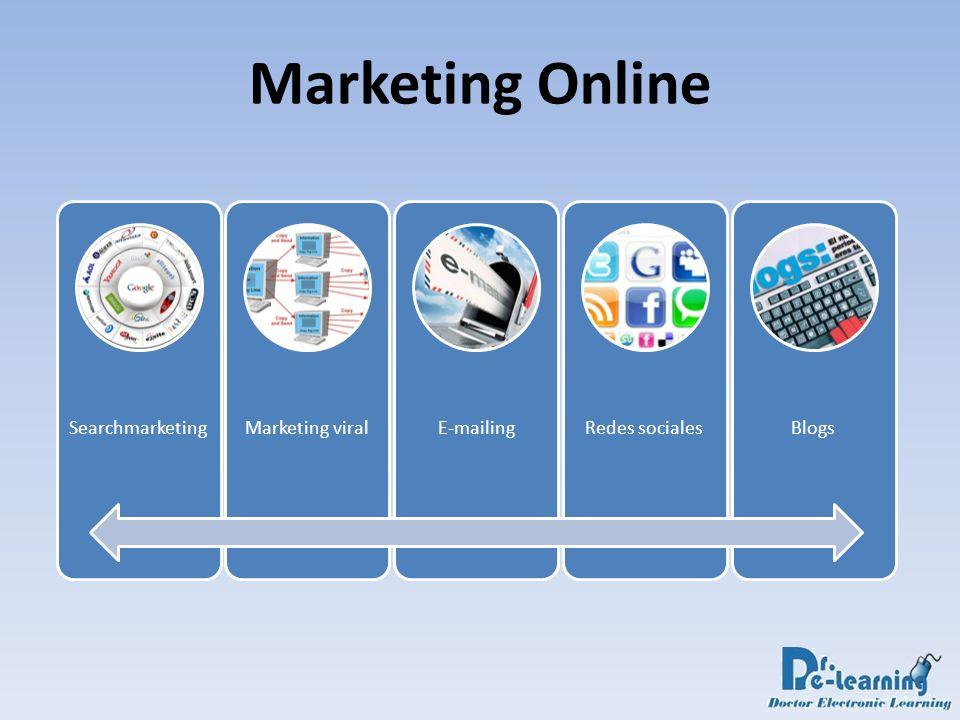 Marketing Online SearchmarketingMarketing viralE-mailingRedes socialesBlogs